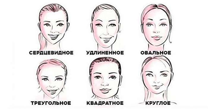 Идеальная прическа для вашей формы лица