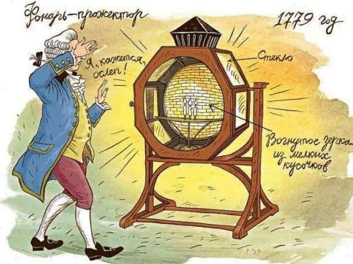 Механик-самоучка Иван Кулибин и его шедевры