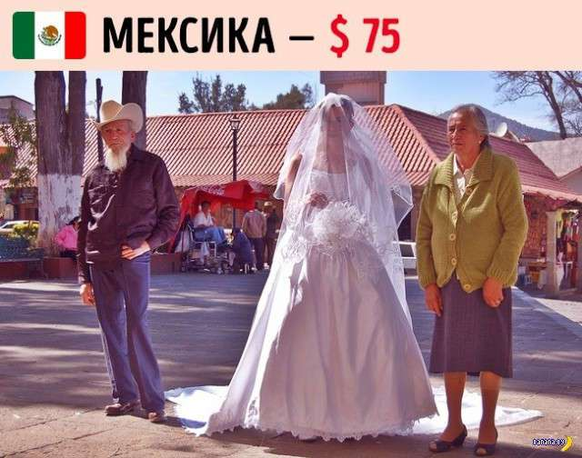 Свадебная бухгалтерия