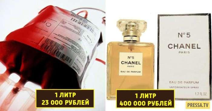 Топ 10: Самые дорогие жидкости в мире (11 фото)