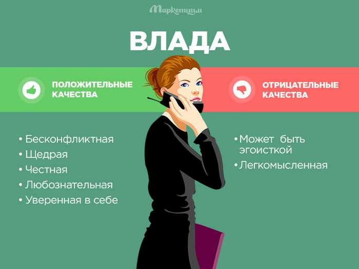 Отрицательные и положительные черты женских имен. Узнаете о себе много нового!