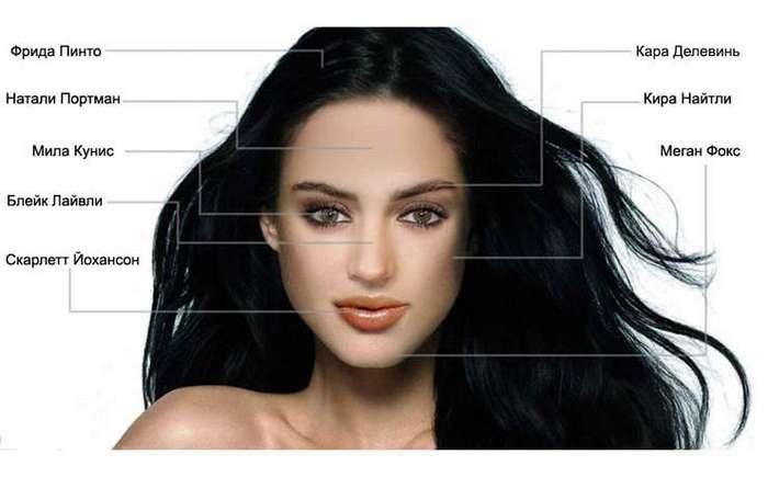 Идеальное женское лицо по мнению мужчин и женщин. Я не ожидала такой разницы!