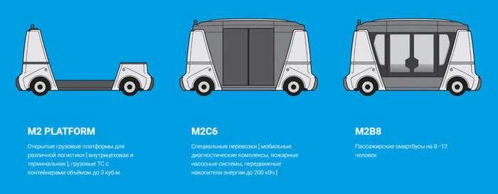 Беспилотная «Матрешка» готова выйти на российские дороги (2 фото)