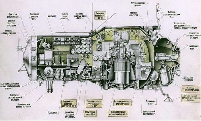 Алмазные космонавты (8 фото)