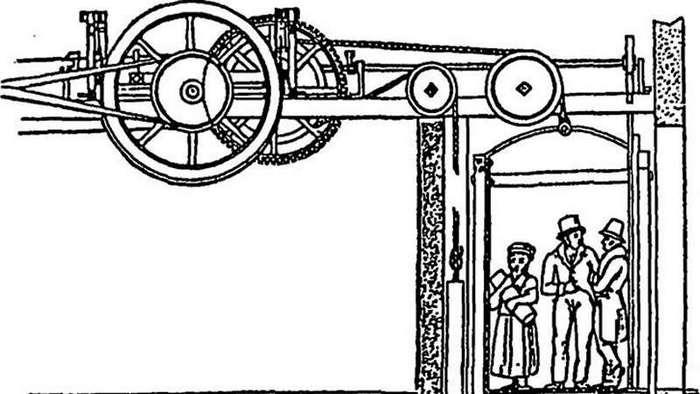 Выдающиеся изобретения Ивана Кулибина
