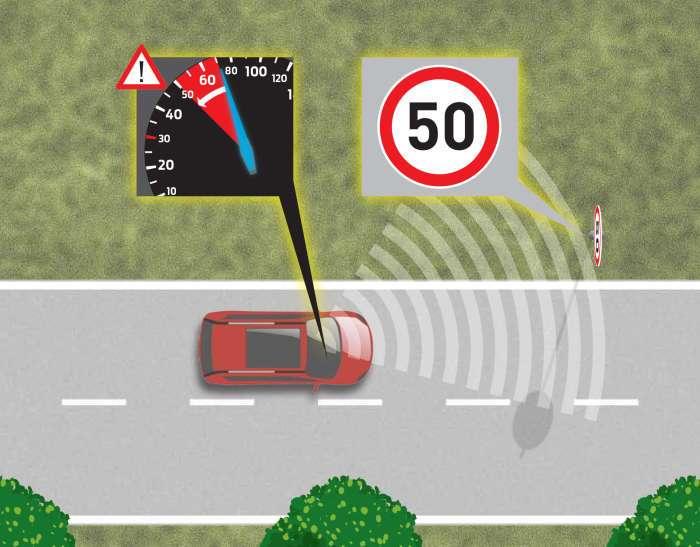 5 технических новшеств, без которых современному водителю не обойтись