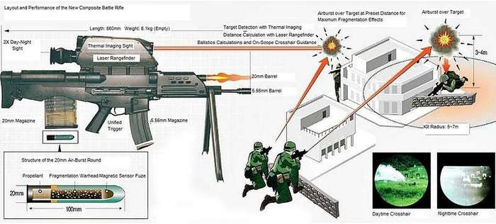 Автоматно-гранатометный комплекс Daewoo