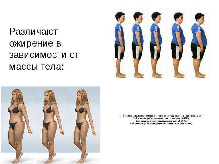 Названо точное число страдающих от лишнего веса землян (6 фото)