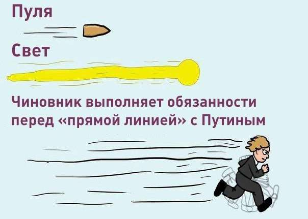 Прямая линия с Владимиром Путиным 2017: самое смешное из соцсетей (29 фото)