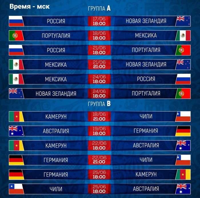 Кубок конфедераций 2017: ожидания и прогнозы + кадры с тайных тренировок сборной России (17 фото + 2 гиф)