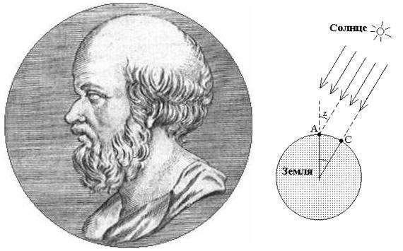 19 июня 240 г. до н.э. 2257 лет назад (4 фото)
