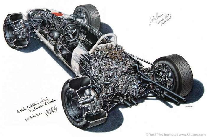 Победы удивительных автомобилей в Формуле-1 (20 фото)