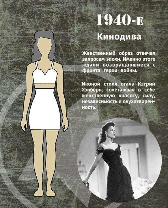 Как менялась мода на женскую фигуру (24 фото)