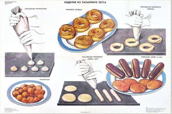 Пирожные советских времен (13 фото)