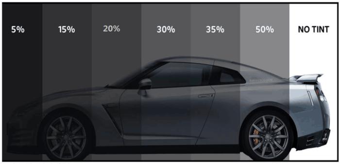 5 худших приобретений для тюнинга автомобиля, которые не оправдают потраченных денег