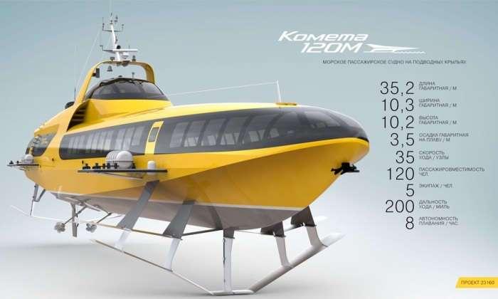 Новая -Комета 120М-: возрождение советского теплохода на подводных крыльях