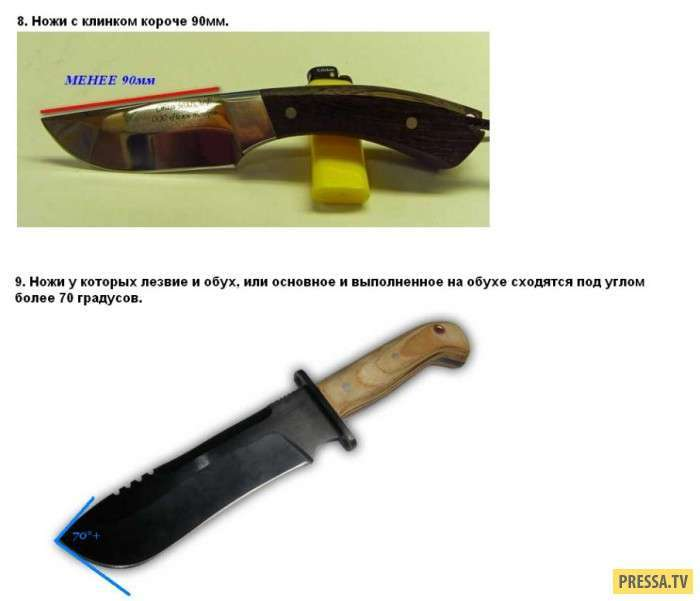 Какой нож не является холодным оружием (12 фото+1 видео)