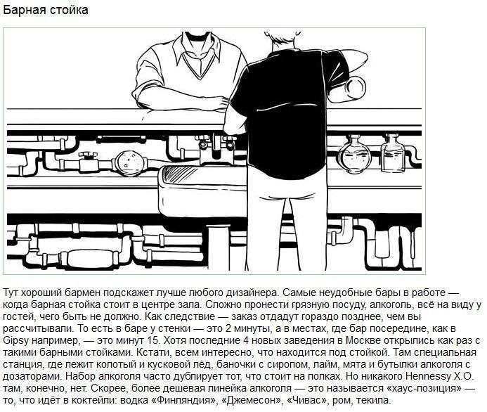 Работа бармена изнутри (15 фото)
