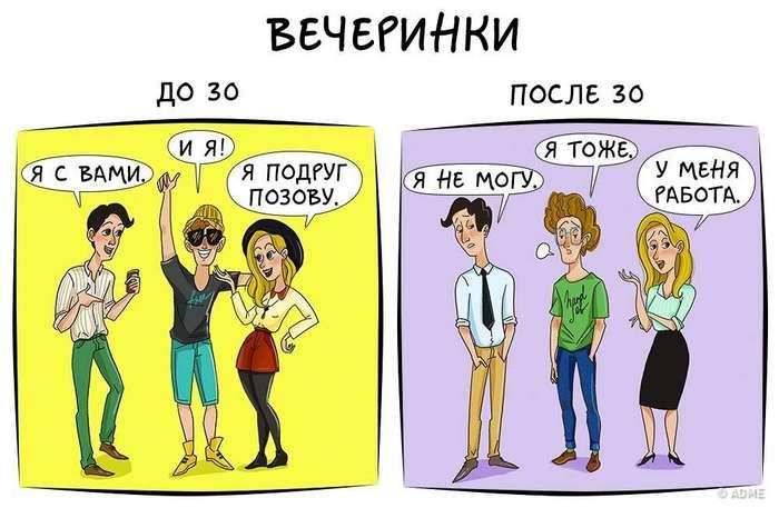 Как выглядит наша жизнь доипосле 30лет