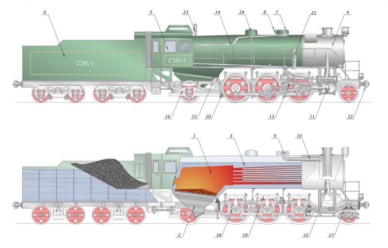 Незабытые технологии: паровозы -11 фото + 2 видео-