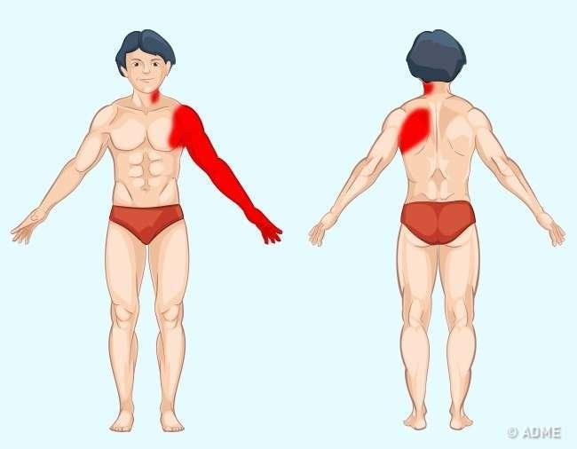 9способов определить причину боли поместу еелокализации
