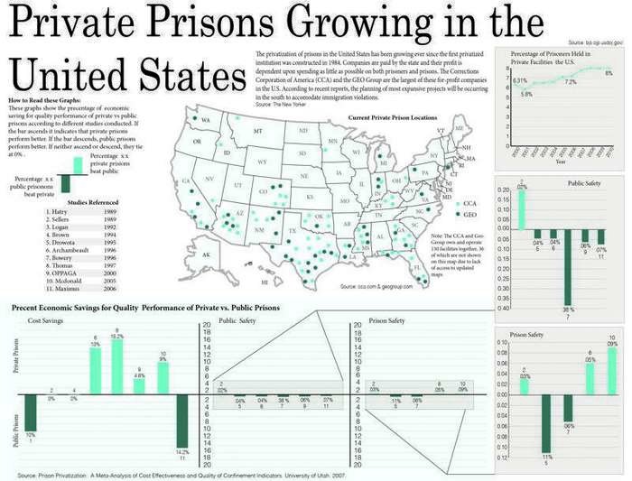 Интересное об американских тюрьмах-15 фото + 1 тянучка-