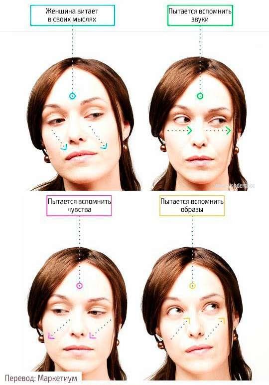 Язык телодвижений, или как читать мысли других по их жестам
