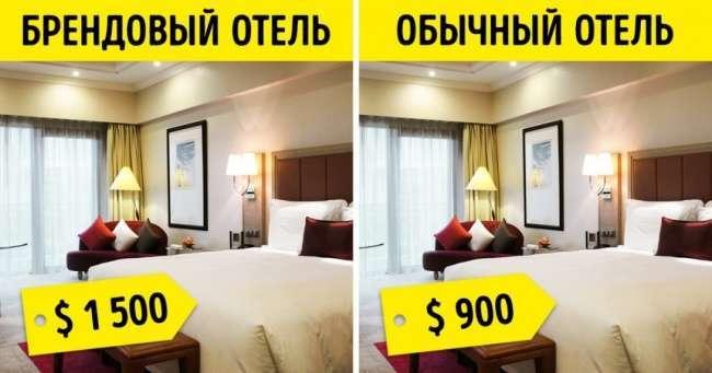 13хитростей отелей итурфирм, которые заставляют нас тратить больше