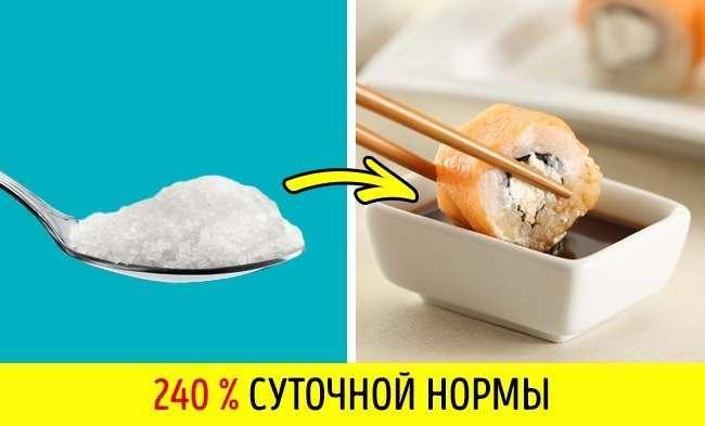11продуктов, вкоторых больше соли, чем выдумаете