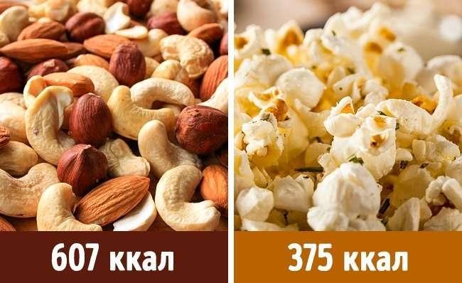 Замените всего 8продуктов, иваш рацион уменьшится минимум на500 ккал