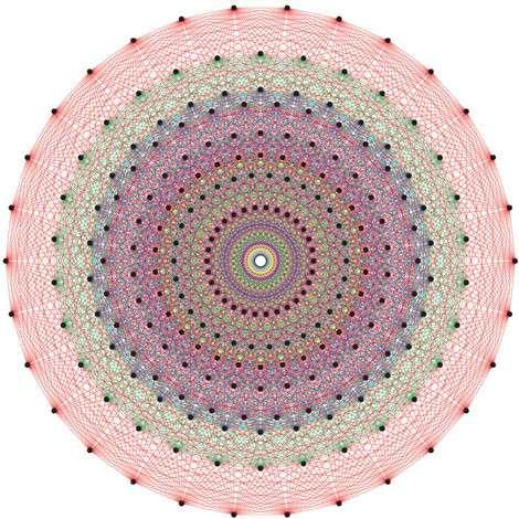 Теория струн для чайников-7 фото-