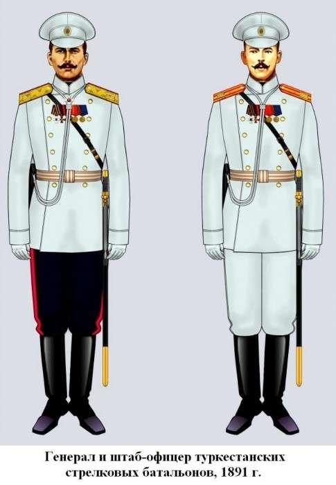 Русская армия в Туркестане. Эволюция военной формы-10 фото-