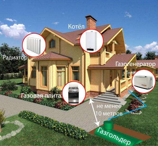 Экономия на коммунальных платежах, или Как сделать жилищные условия комфортными
