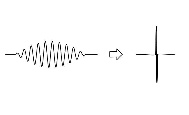 Ещё не разгаданные тайны физики