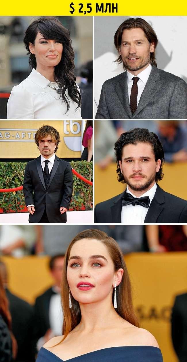 Сколько зарабатывают актеры самых популярных сериалов за1эпизод