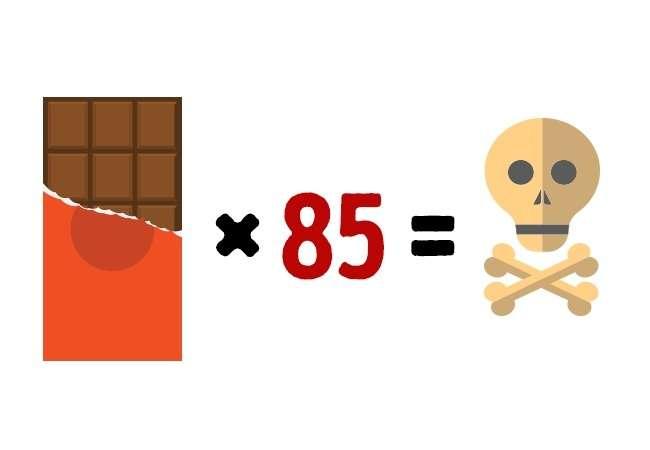 Какое количество 15популярных продуктов может довести досмерти