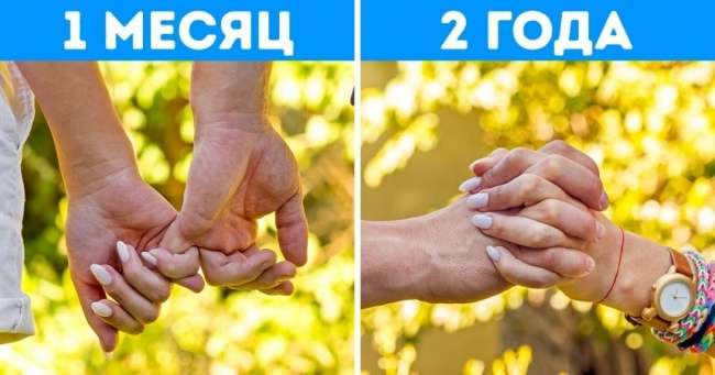 То, как выдержитесь заруки, расскажет обудущем ваших отношений