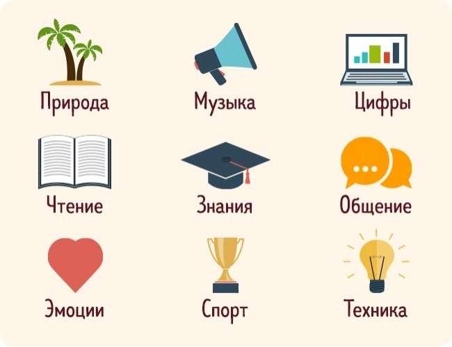 Существуют 9типов интеллекта, которые определяют наше будущее