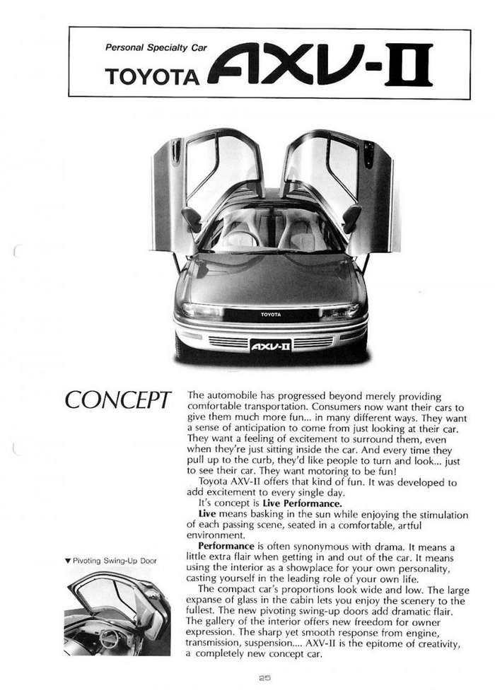 История Toyota Sera, ставшей музой для McLaren F1-18 фото-