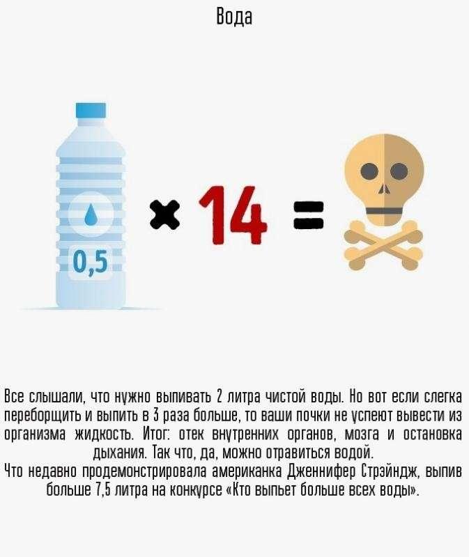 Какое количество потребления ежедневных продуктов может стать смертельным-12 фото-