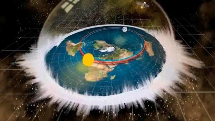 По ТВ показали фильм, доказывающий, что Земля плоская. Неоднозначная реакция соцсетей-19 фото + 2 видео-