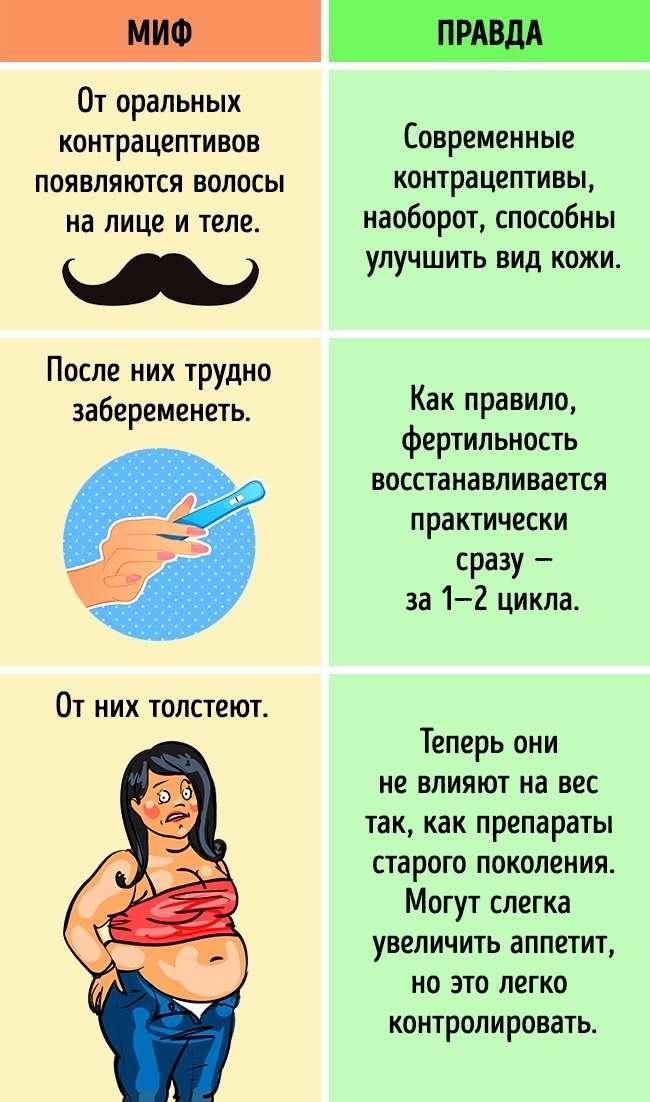 8вещей оженском здоровье, которые стоит знать каждой изнас