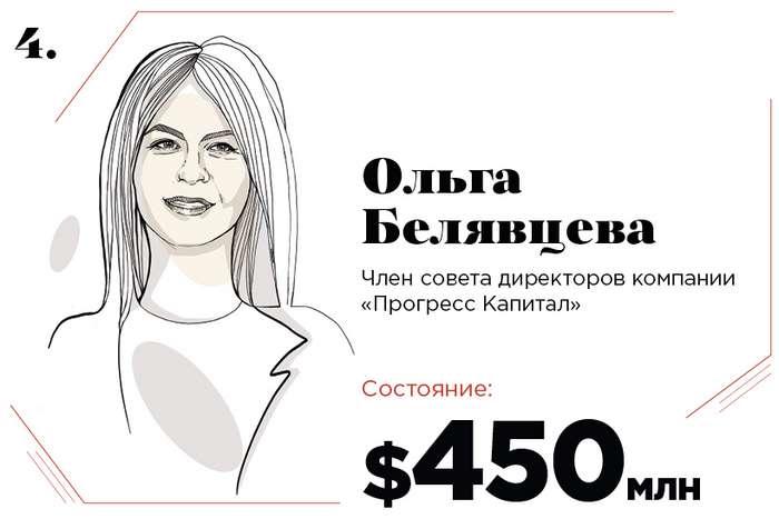 Богатейшие женщины России 2017