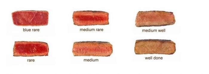 Как определиться со степенью прожарки стейка-10 фото-