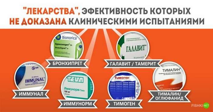 Якобы от гриппа: потратить последнее, чтобы купить ненужное-5 фото-