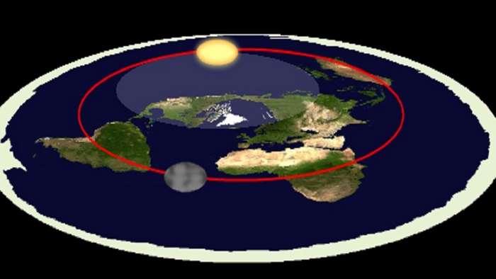 Про плоскую землю-13 фото + 1 гиф-