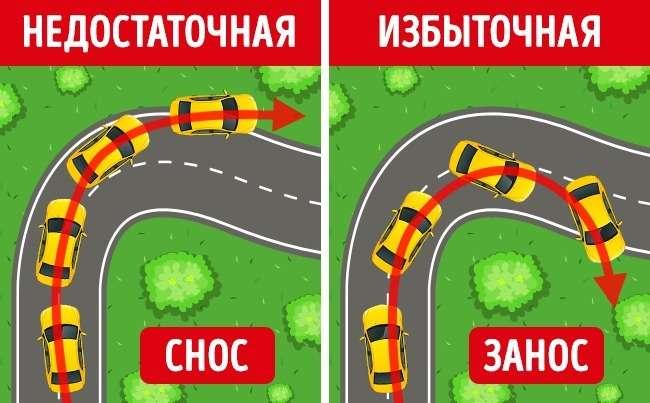 9крутых приемов, которые сделают вас искусным водителем
