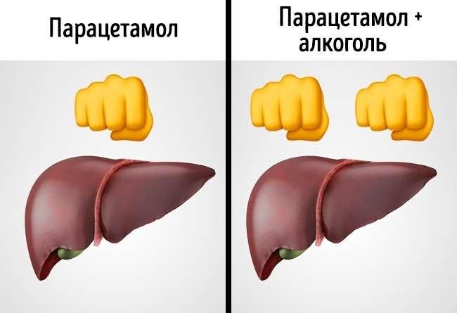 6опасных сочетаний лекарств иалкоголя