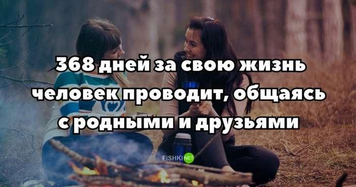 Что говорит статистика о твоей жизни?-15 фото-