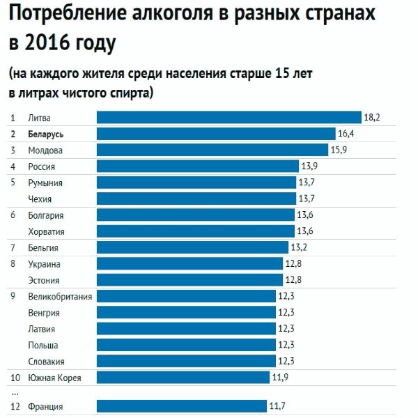 Где в СССР пили больше всего-7 фото-